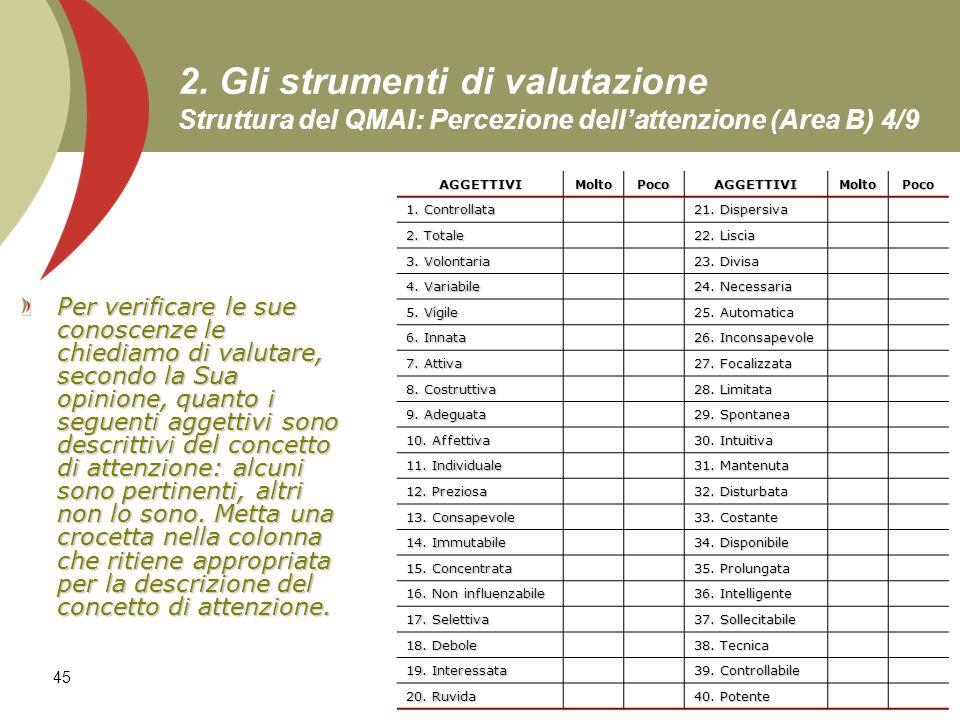 2. Gli strumenti di valutazione Struttura del QMAI: Percezione dell'attenzione (Area B) 4/9