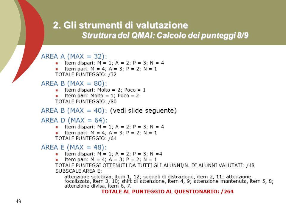 TOTALE AL PUNTEGGIO AL QUESTIONARIO: /264