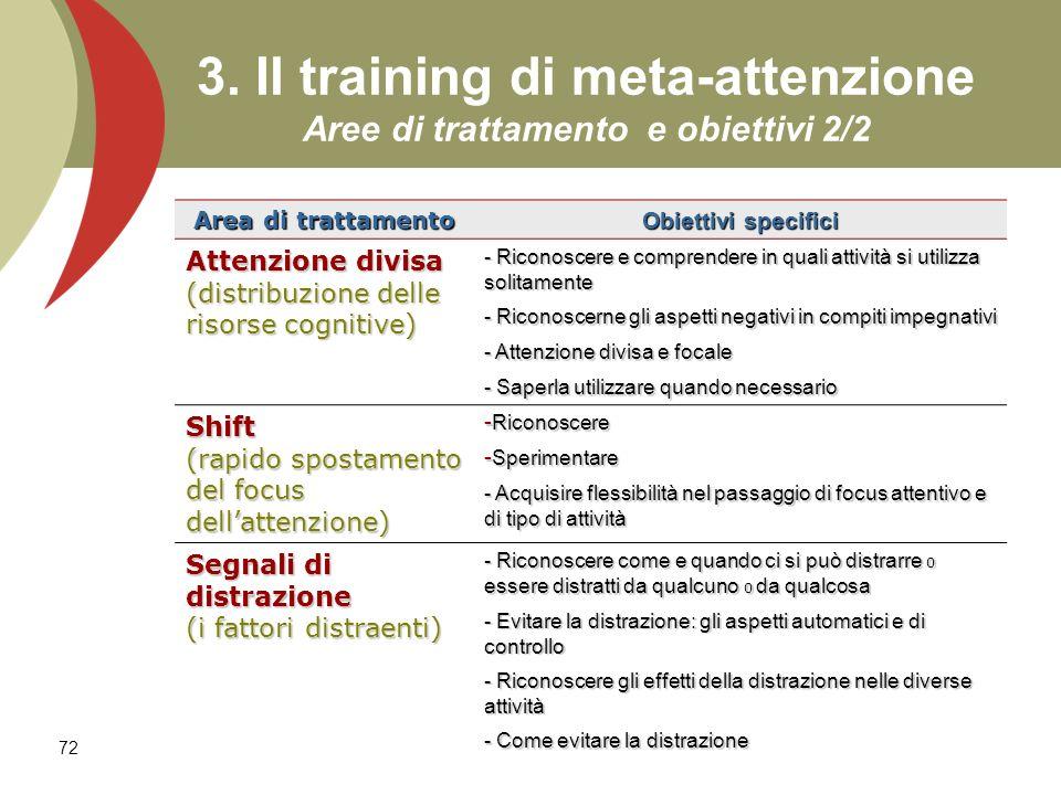 3. Il training di meta-attenzione Aree di trattamento e obiettivi 2/2
