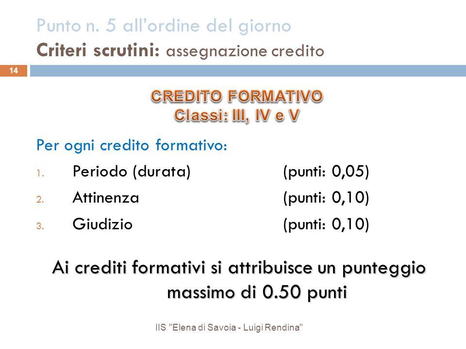 Ai crediti formativi si attribuisce un punteggio massimo di 0.50 punti