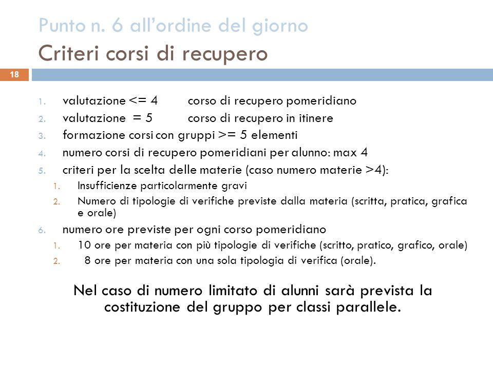 Punto n. 6 all'ordine del giorno Criteri corsi di recupero