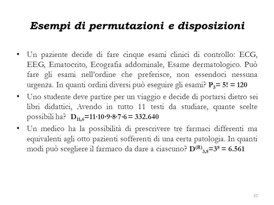 Esempi di permutazioni e disposizioni