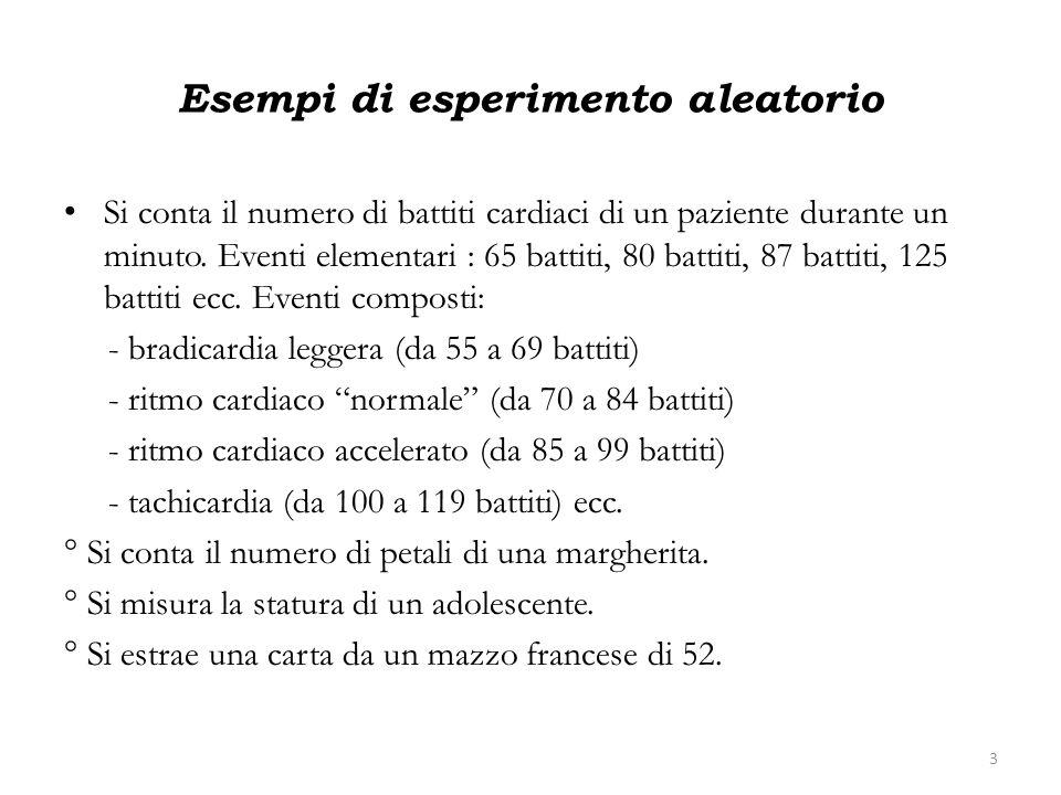 Esempi di esperimento aleatorio