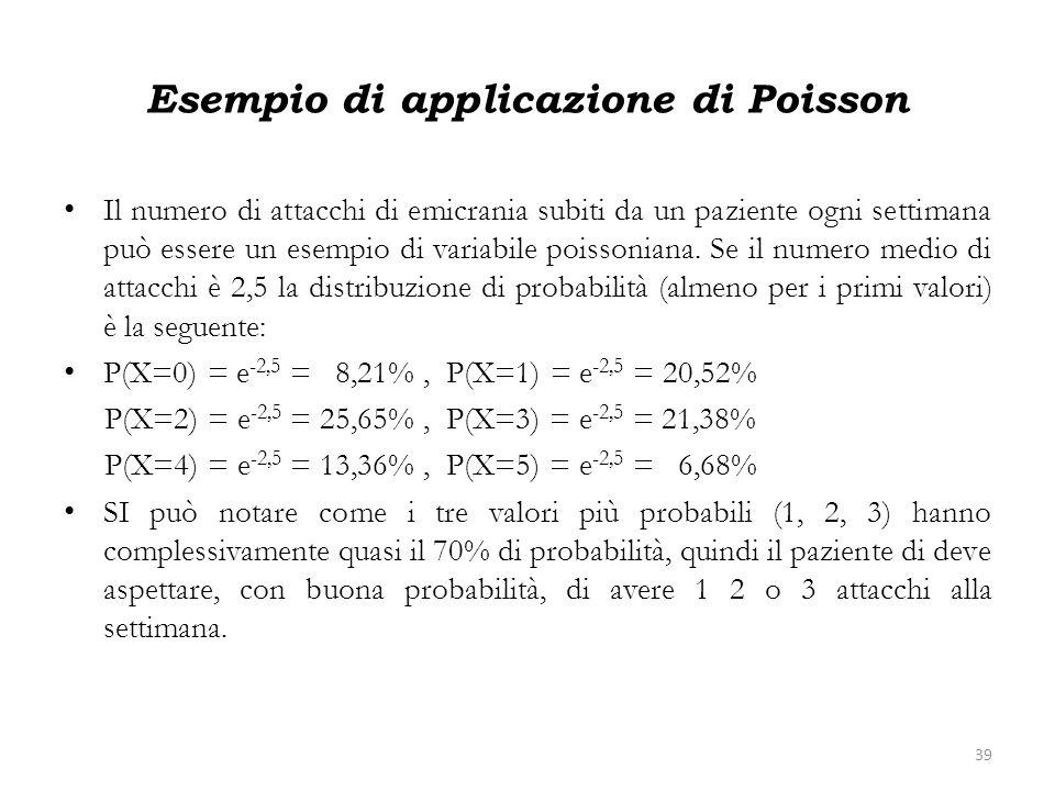 Esempio di applicazione di Poisson