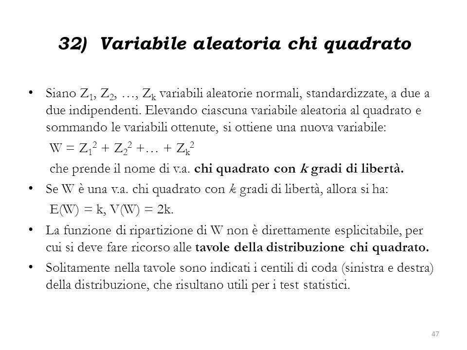 32) Variabile aleatoria chi quadrato