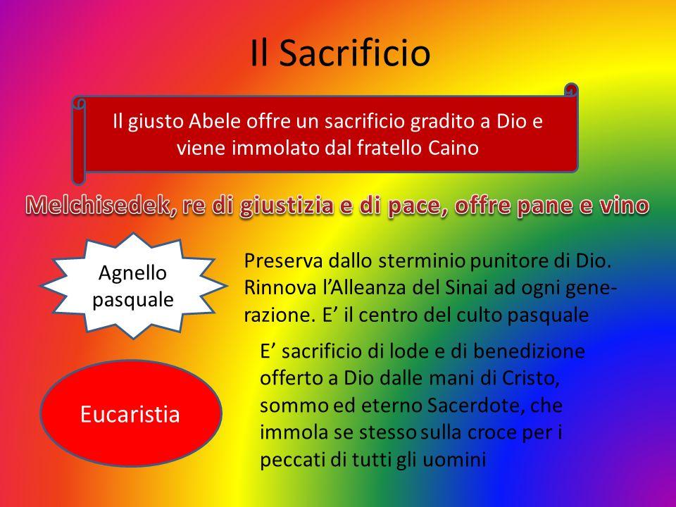 Il Sacrificio Il giusto Abele offre un sacrificio gradito a Dio e viene immolato dal fratello Caino.