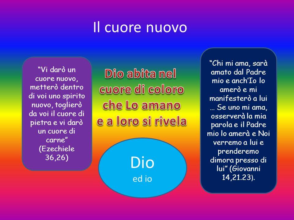 Dio Il cuore nuovo Dio abita nel cuore di coloro che Lo amano