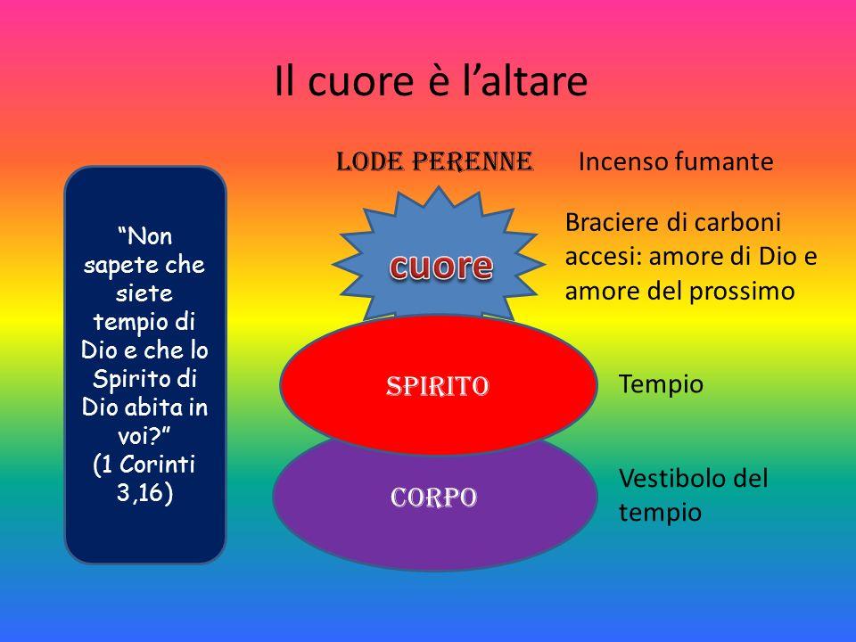 Il cuore è l'altare cuore Lode perenne Incenso fumante