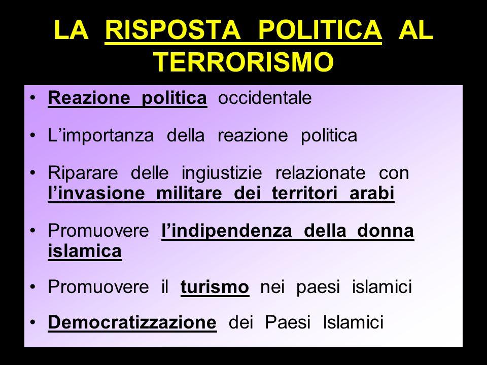 LA RISPOSTA POLITICA AL TERRORISMO