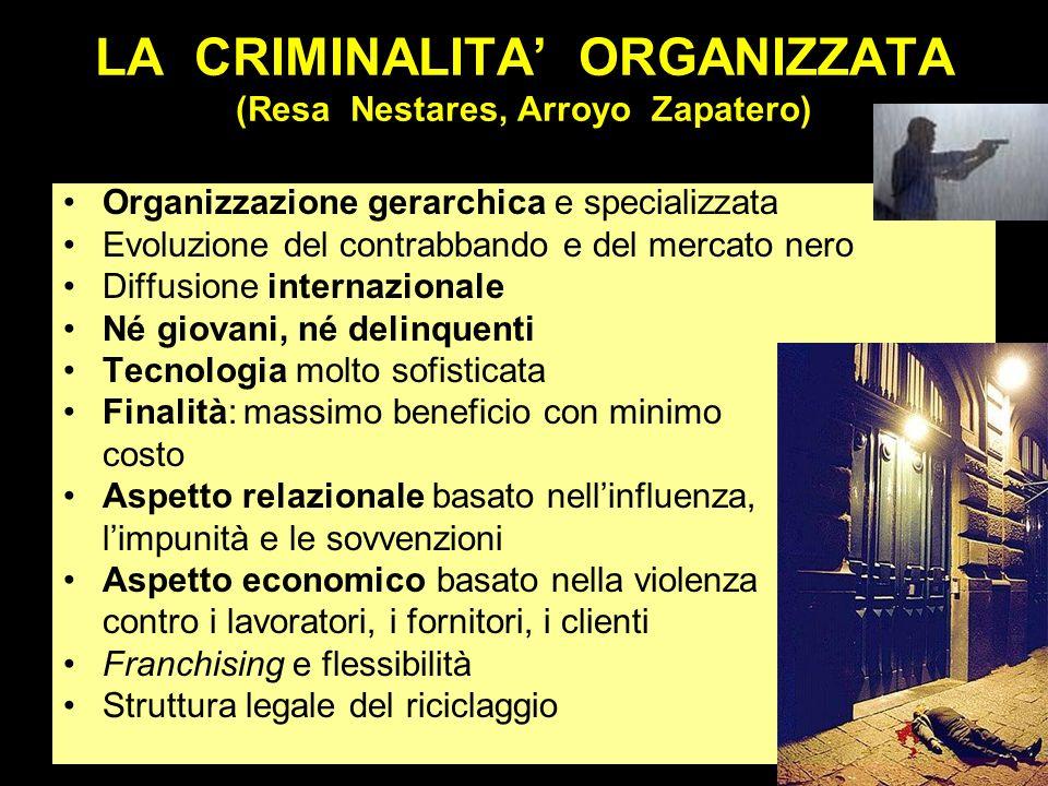 LA CRIMINALITA' ORGANIZZATA (Resa Nestares, Arroyo Zapatero)