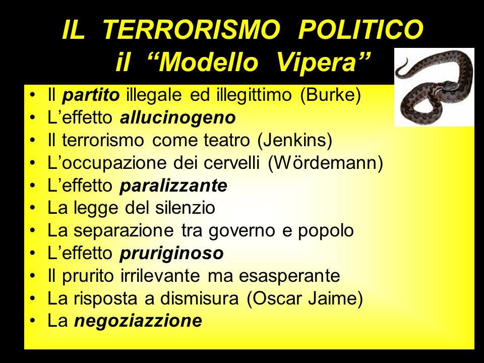 IL TERRORISMO POLITICO il Modello Vipera