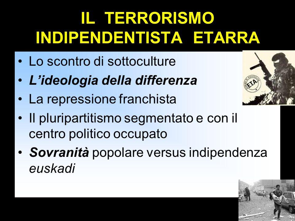 IL TERRORISMO INDIPENDENTISTA ETARRA