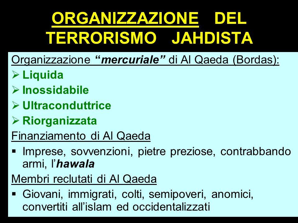 ORGANIZZAZIONE DEL TERRORISMO JAHDISTA