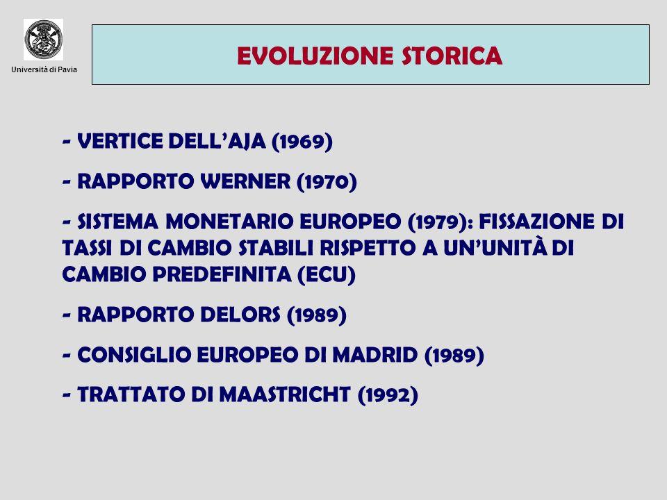 EVOLUZIONE STORICA - VERTICE DELL'AJA (1969) - RAPPORTO WERNER (1970)