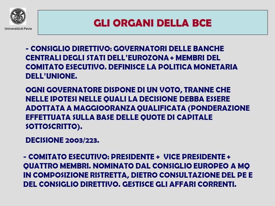 GLI ORGANI DELLA BCE Università di Pavia.