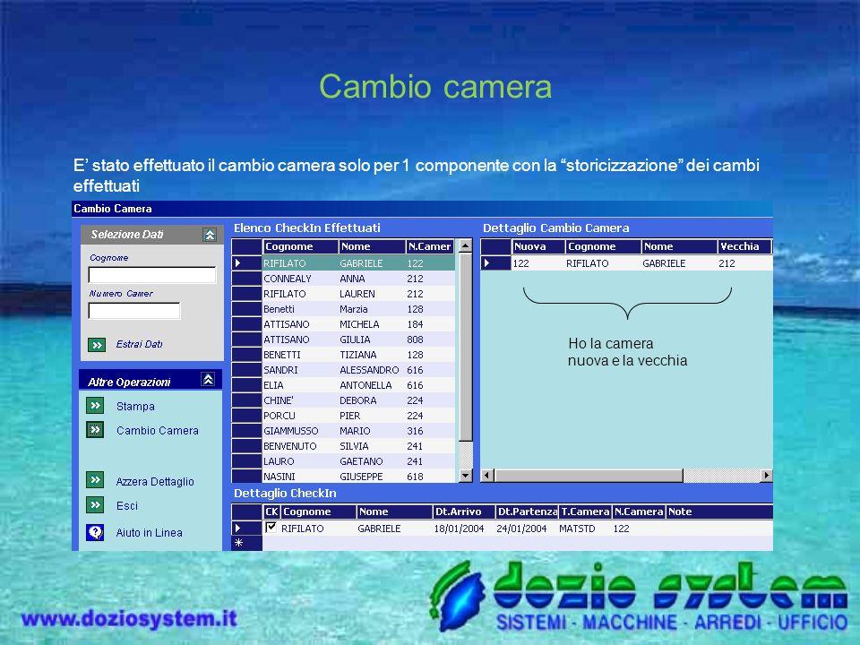 Cambio camera E' stato effettuato il cambio camera solo per 1 componente con la storicizzazione dei cambi effettuati.