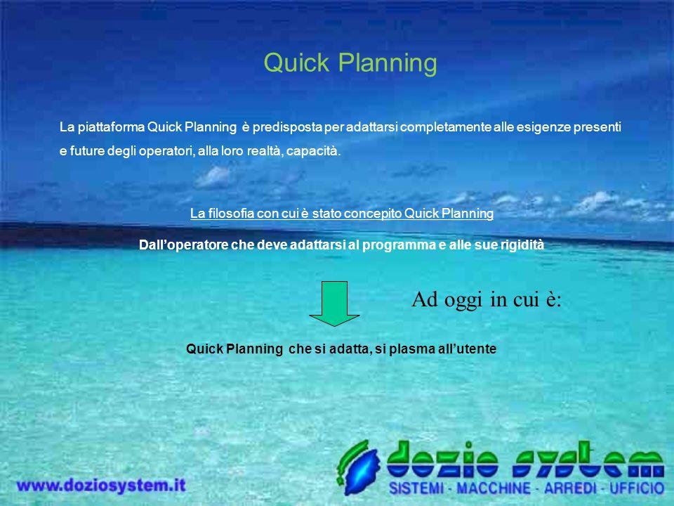 Quick Planning Ad oggi in cui è: