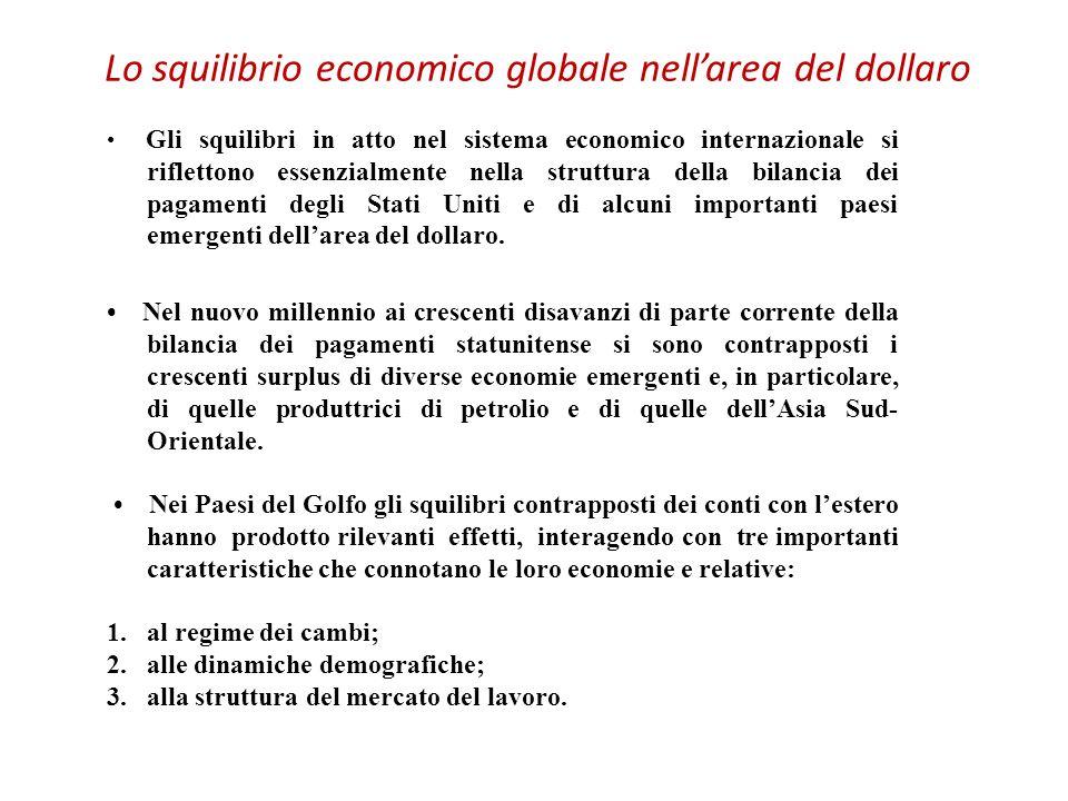 Lo squilibrio economico globale nell'area del dollaro
