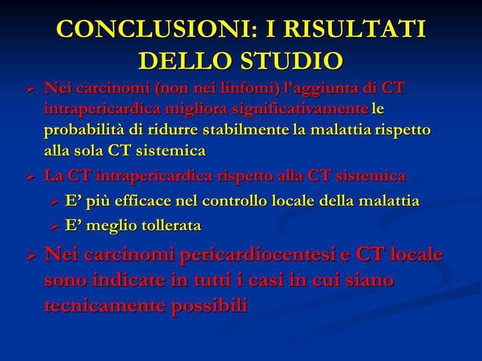 CONCLUSIONI: I RISULTATI DELLO STUDIO