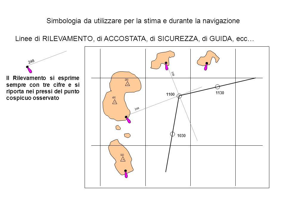Simbologia da utilizzare per la stima e durante la navigazione