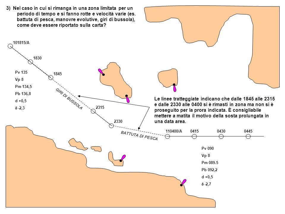 3) Nel caso in cui si rimanga in una zona limitata per un periodo di tempo e si fanno rotte e velocità varie (es. battuta di pesca, manovre evolutive, giri di bussola), come deve essere riportato sulla carta