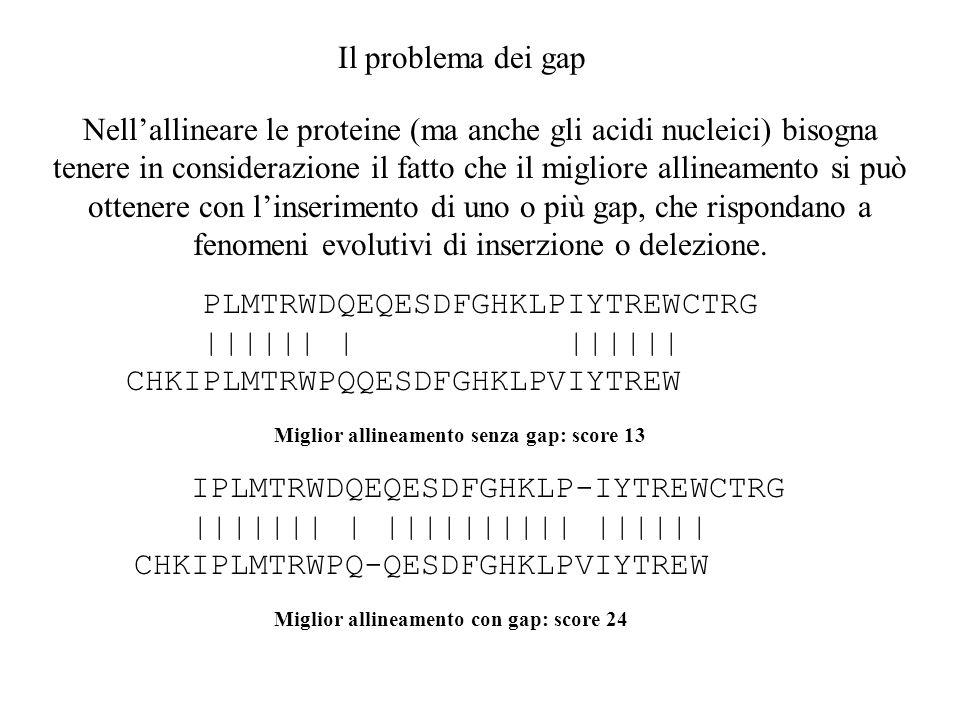 Il problema dei gap