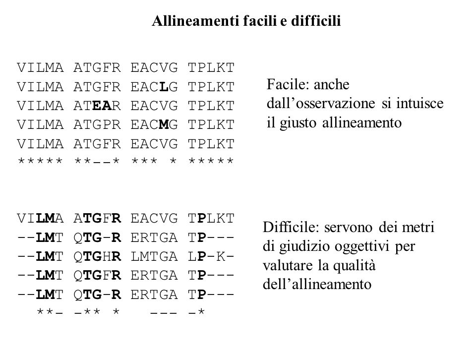 Allineamenti facili e difficili