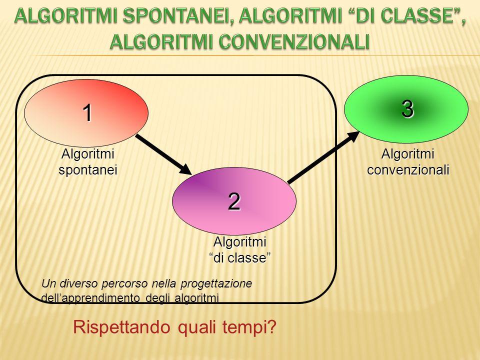 Algoritmi spontanei, algoritmi di classe , algoritmi convenzionali