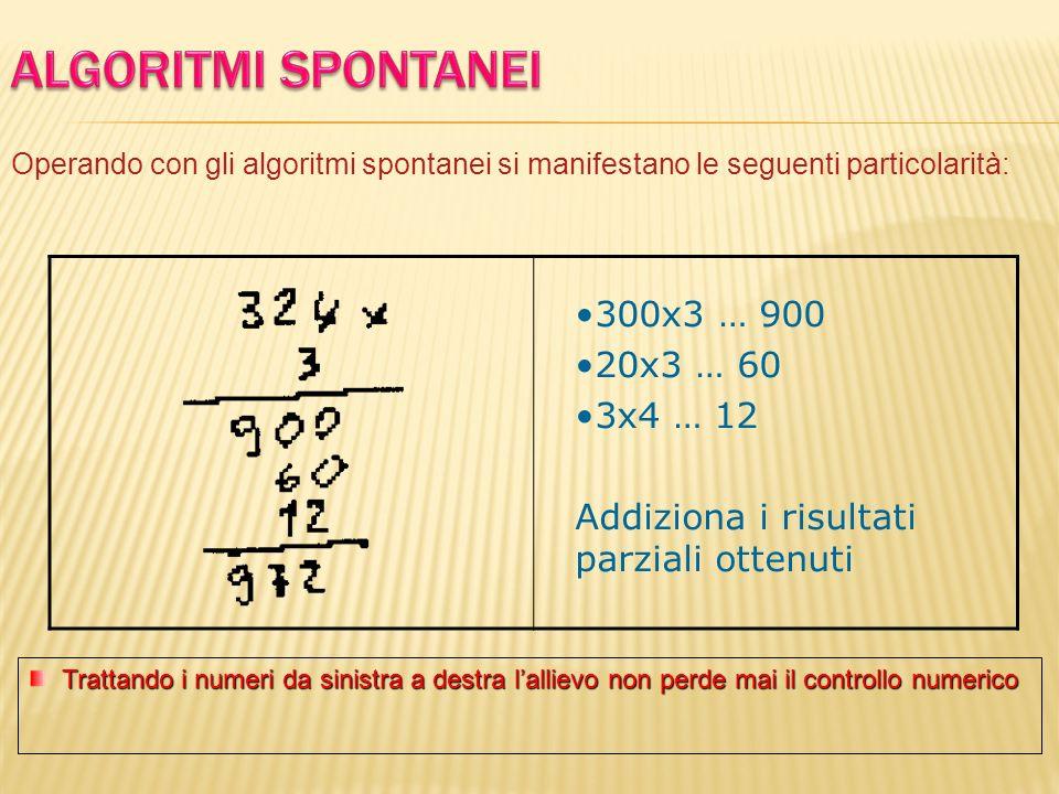 Algoritmi spontanei 300x3 … 900 20x3 … 60 3x4 … 12