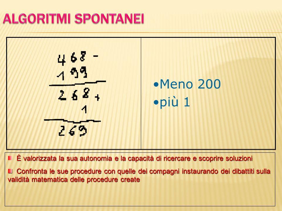 Algoritmi spontanei Meno 200 più 1