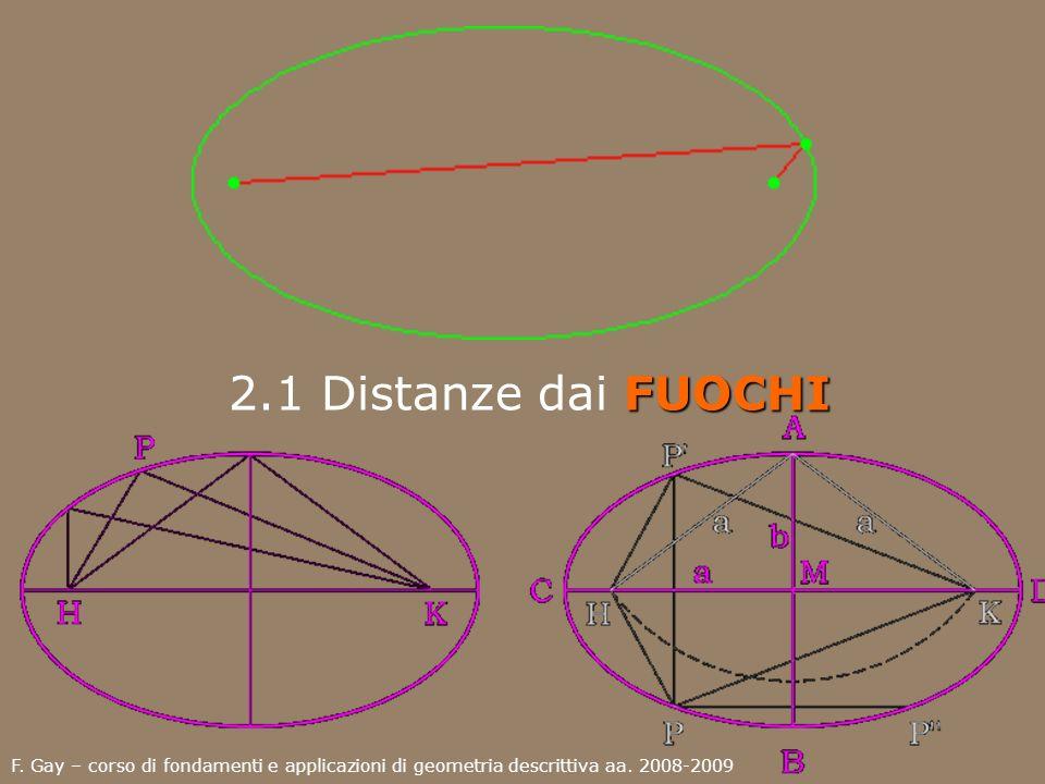 2.1 Distanze dai FUOCHI F. Gay – corso di fondamenti e applicazioni di geometria descrittiva aa.