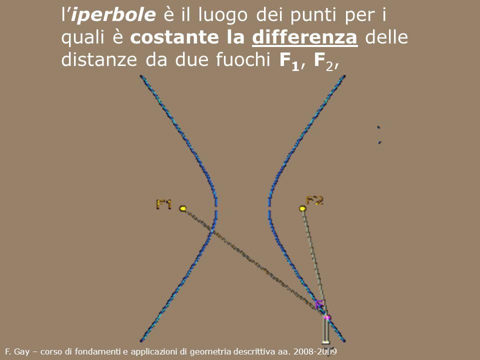 l'iperbole è il luogo dei punti per i quali è costante la differenza delle distanze da due fuochi F1, F2,