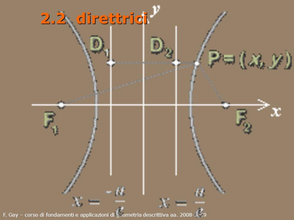 2.2 direttrici F. Gay – corso di fondamenti e applicazioni di geometria descrittiva aa. 2008-2009