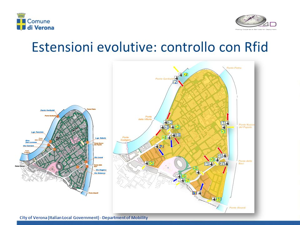 Estensioni evolutive: controllo con Rfid
