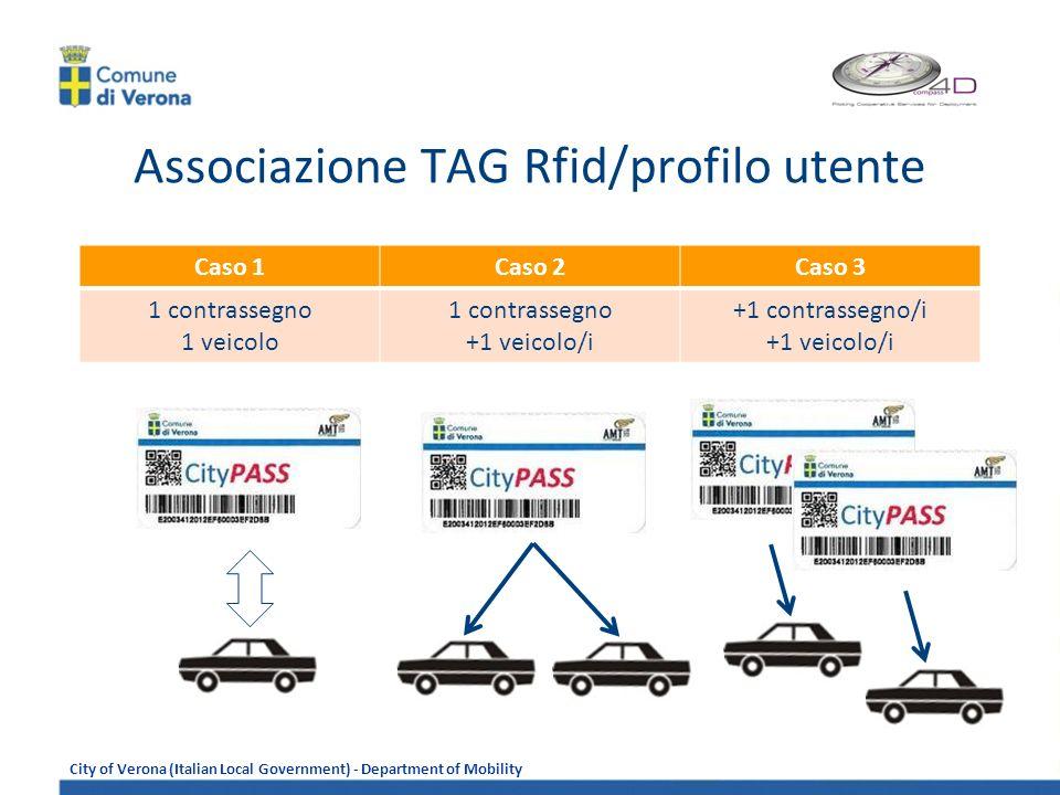 Associazione TAG Rfid/profilo utente