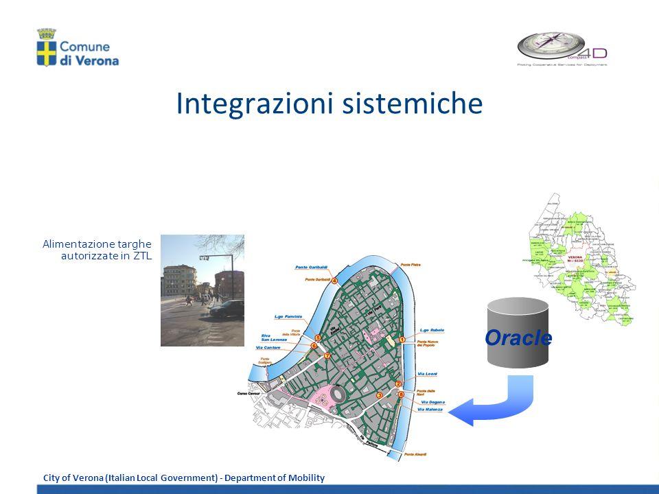 Integrazioni sistemiche