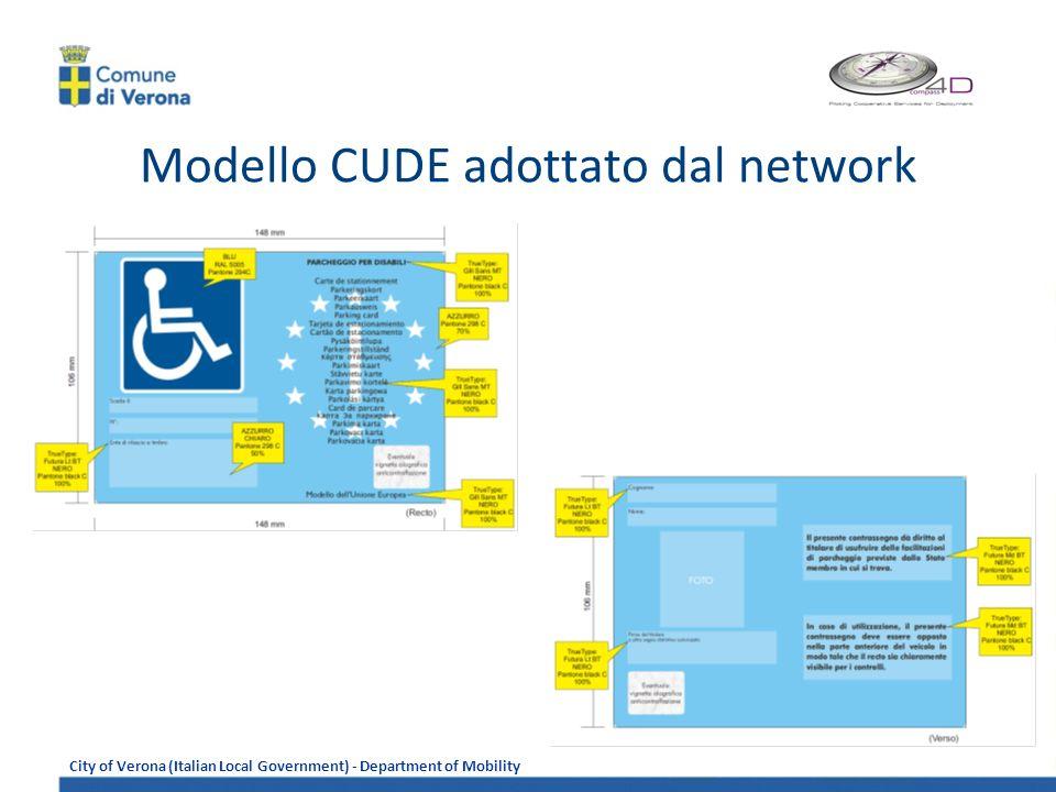 Modello CUDE adottato dal network