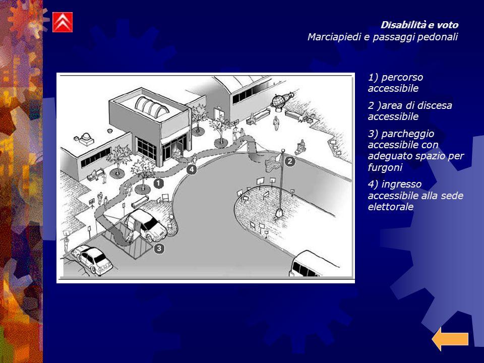Disabilità e votoMarciapiedi e passaggi pedonali. 1) percorso accessibile. 2 )area di discesa accessibile.