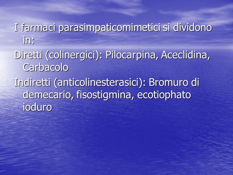 I farmaci parasimpaticomimetici si dividono in: