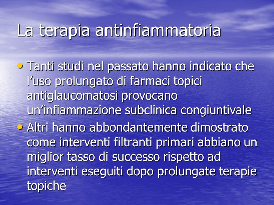 La terapia antinfiammatoria