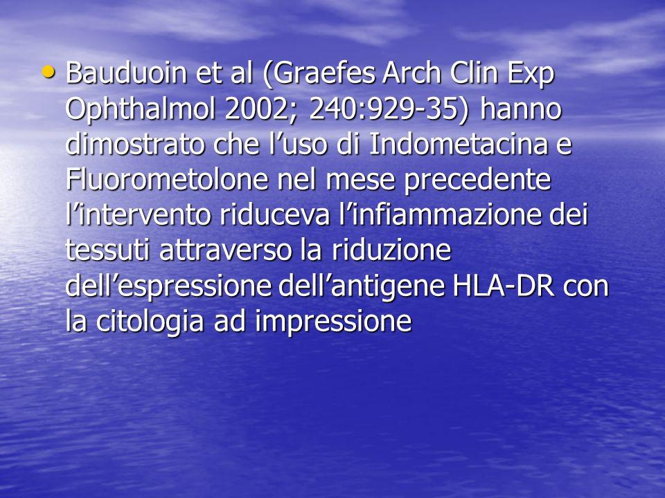 Bauduoin et al (Graefes Arch Clin Exp Ophthalmol 2002; 240:929-35) hanno dimostrato che l'uso di Indometacina e Fluorometolone nel mese precedente l'intervento riduceva l'infiammazione dei tessuti attraverso la riduzione dell'espressione dell'antigene HLA-DR con la citologia ad impressione