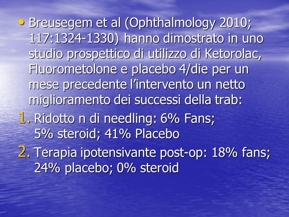 Breusegem et al (Ophthalmology 2010; 117:1324-1330) hanno dimostrato in uno studio prospettico di utilizzo di Ketorolac, Fluorometolone e placebo 4/die per un mese precedente l'intervento un netto miglioramento dei successi della trab: