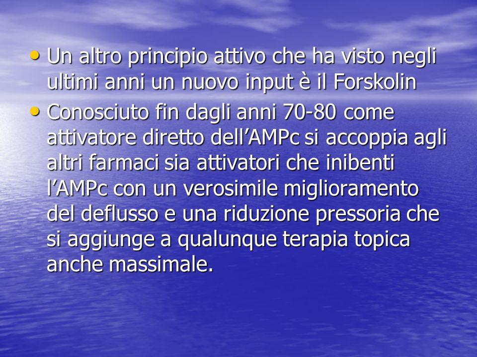 Un altro principio attivo che ha visto negli ultimi anni un nuovo input è il Forskolin
