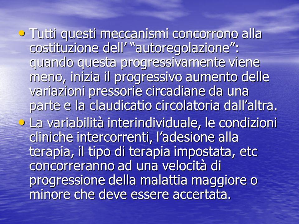 Tutti questi meccanismi concorrono alla costituzione dell' autoregolazione : quando questa progressivamente viene meno, inizia il progressivo aumento delle variazioni pressorie circadiane da una parte e la claudicatio circolatoria dall'altra.