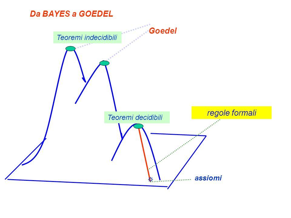 Da BAYES a GOEDEL Goedel regole formali Teoremi indecidibili