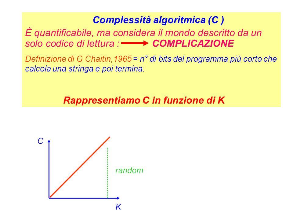 Complessità algoritmica (C )