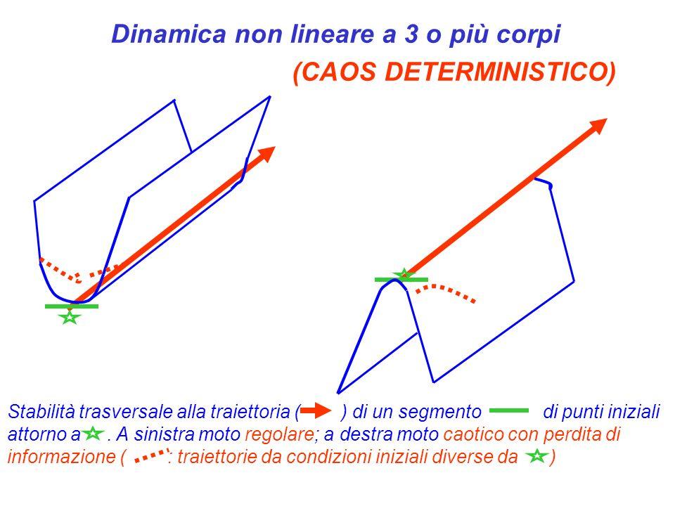 Dinamica non lineare a 3 o più corpi (CAOS DETERMINISTICO)