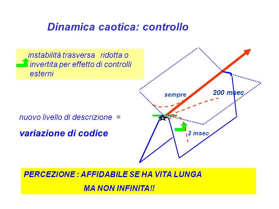 Dinamica caotica: controllo