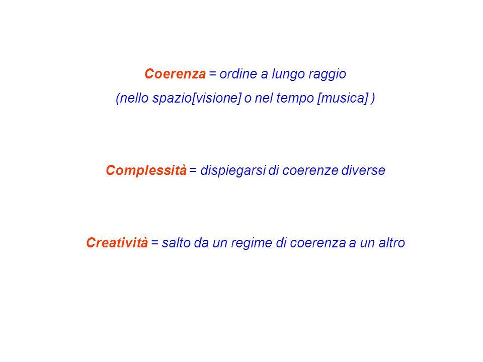 Coerenza = ordine a lungo raggio