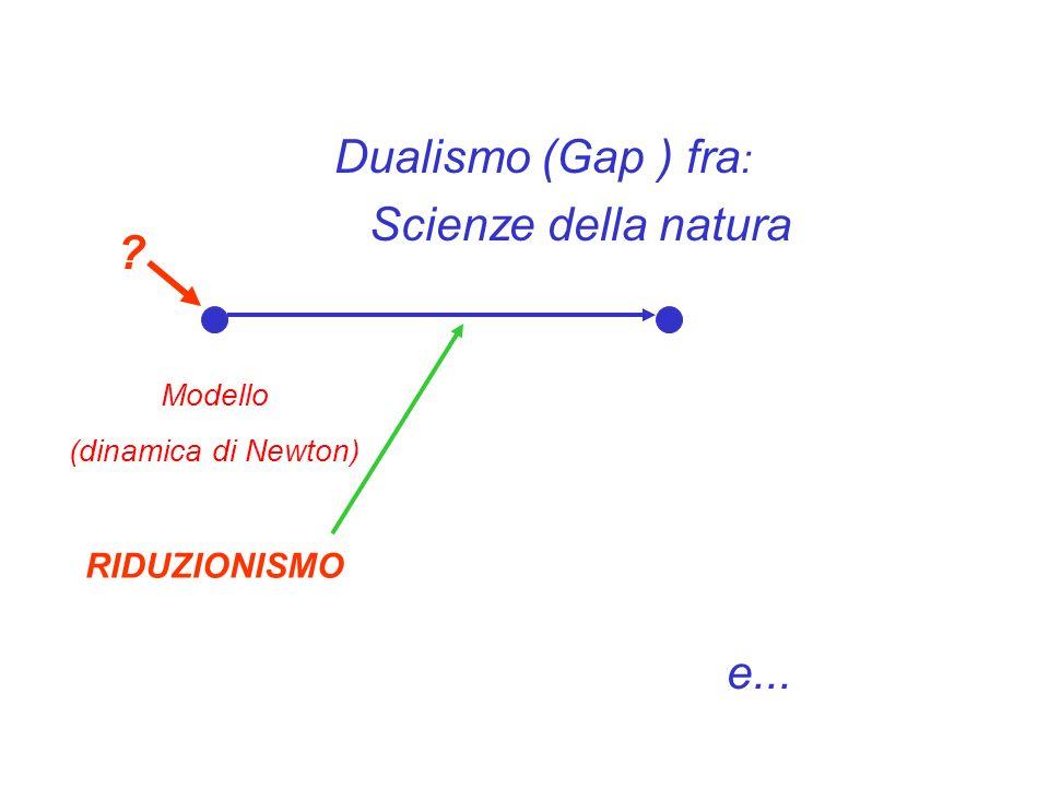 Dualismo (Gap ) fra: Scienze della natura